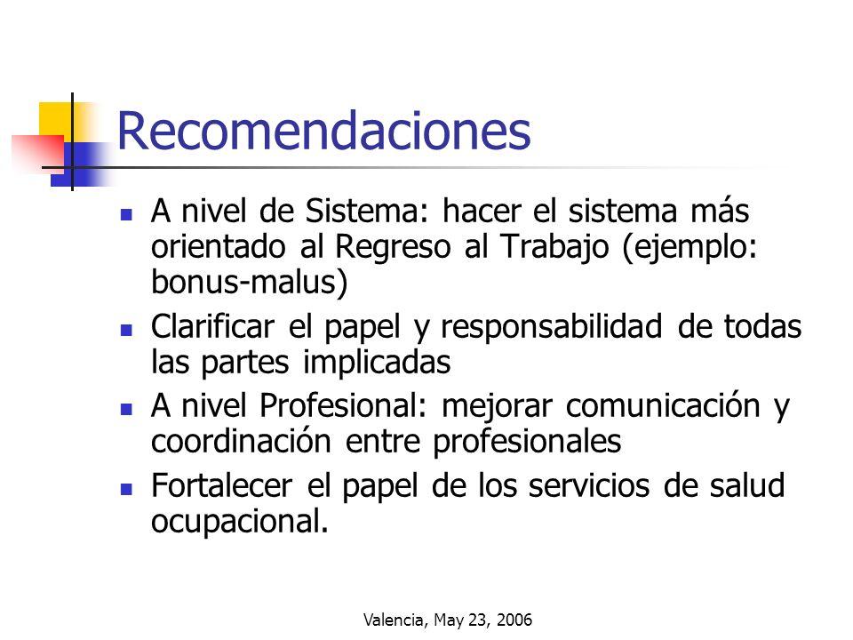 Recomendaciones A nivel de Sistema: hacer el sistema más orientado al Regreso al Trabajo (ejemplo: bonus-malus)