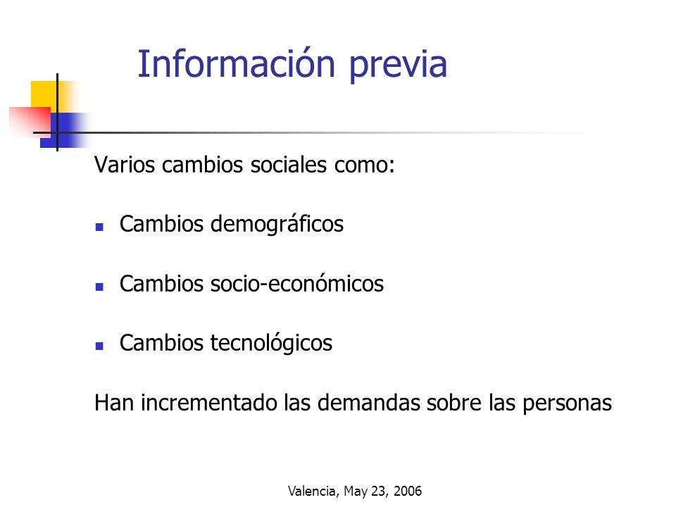 Información previa Varios cambios sociales como: Cambios demográficos