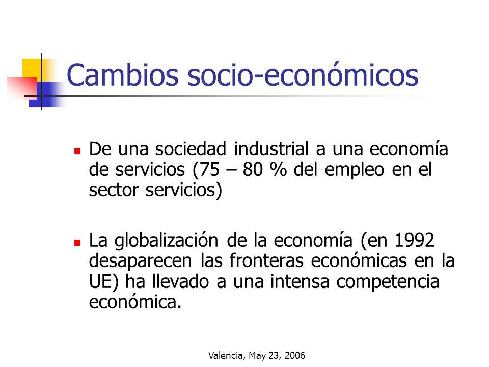 Cambios socio-económicos