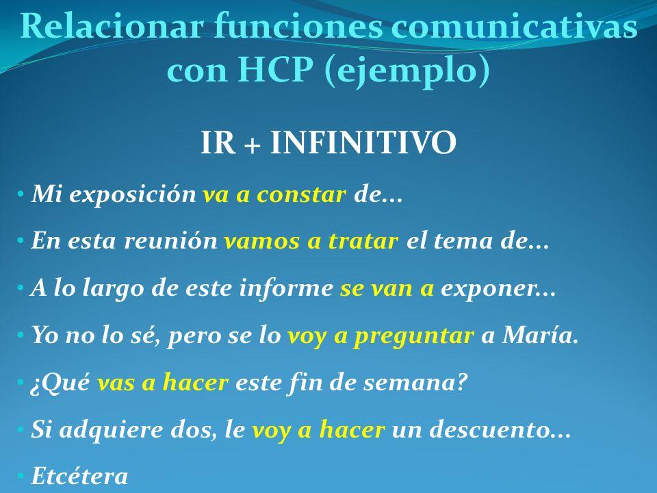 Relacionar funciones comunicativas con HCP (ejemplo)