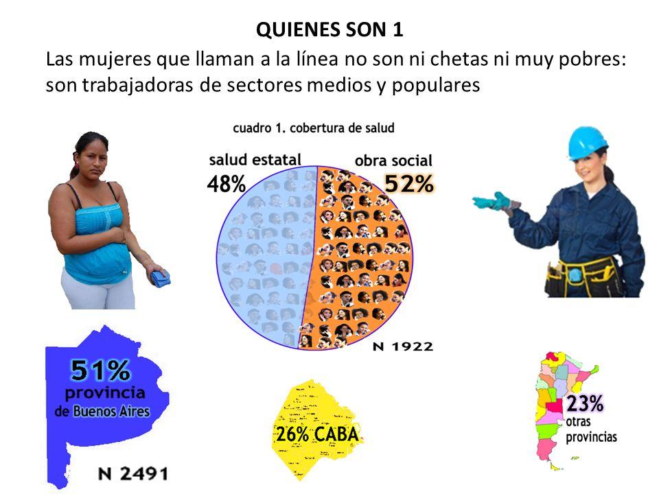 QUIENES SON 1 Las mujeres que llaman a la línea no son ni chetas ni muy pobres: son trabajadoras de sectores medios y populares.