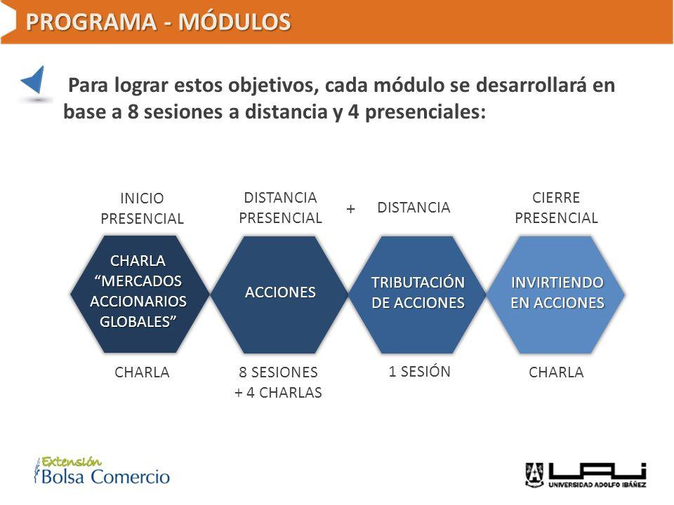 PROGRAMA - MÓDULOS Para lograr estos objetivos, cada módulo se desarrollará en base a 8 sesiones a distancia y 4 presenciales: