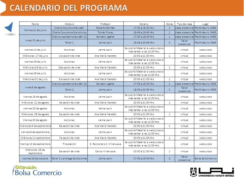 CALENDARIO DEL PROGRAMA