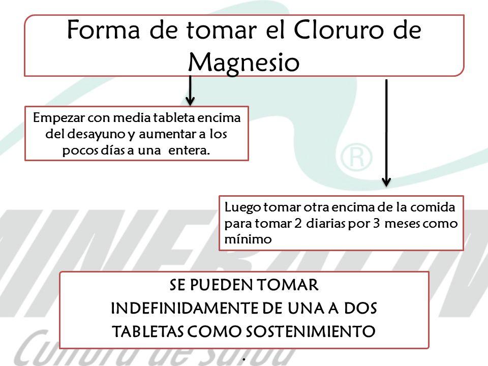 Forma de tomar el Cloruro de Magnesio