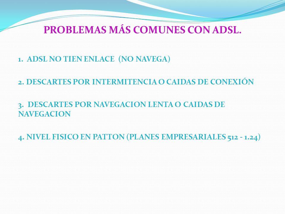 PROBLEMAS MÁS COMUNES CON ADSL.