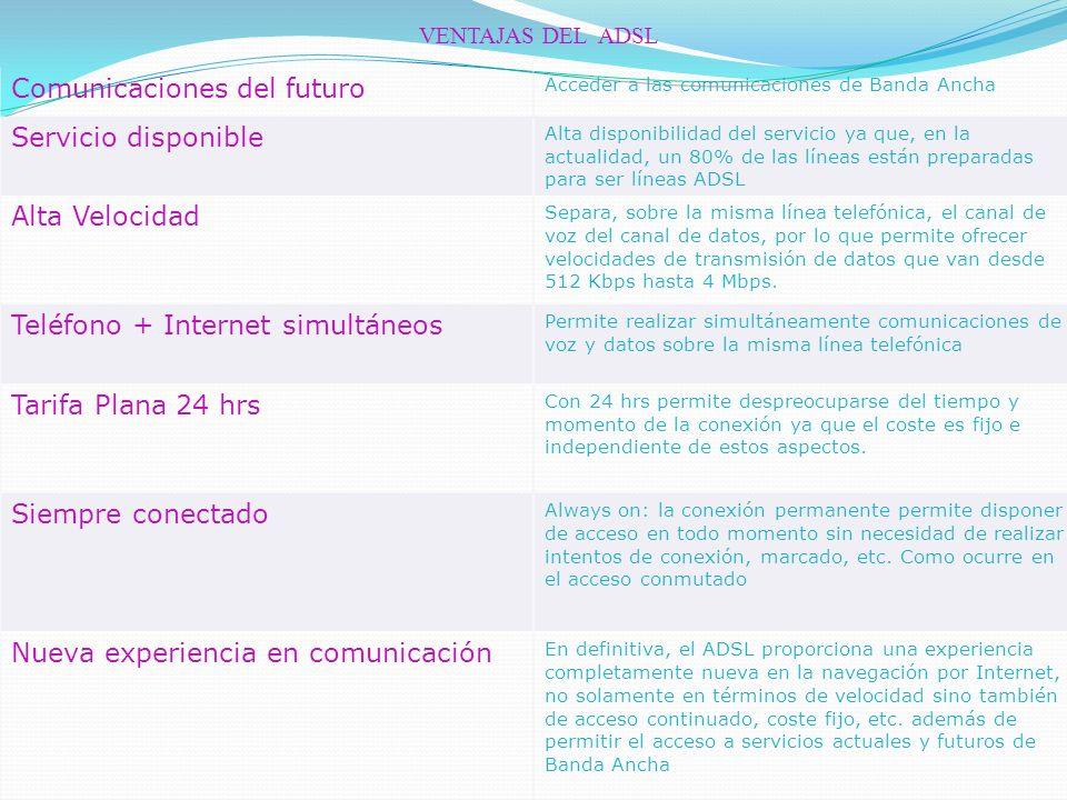 Comunicaciones del futuro Servicio disponible Alta Velocidad