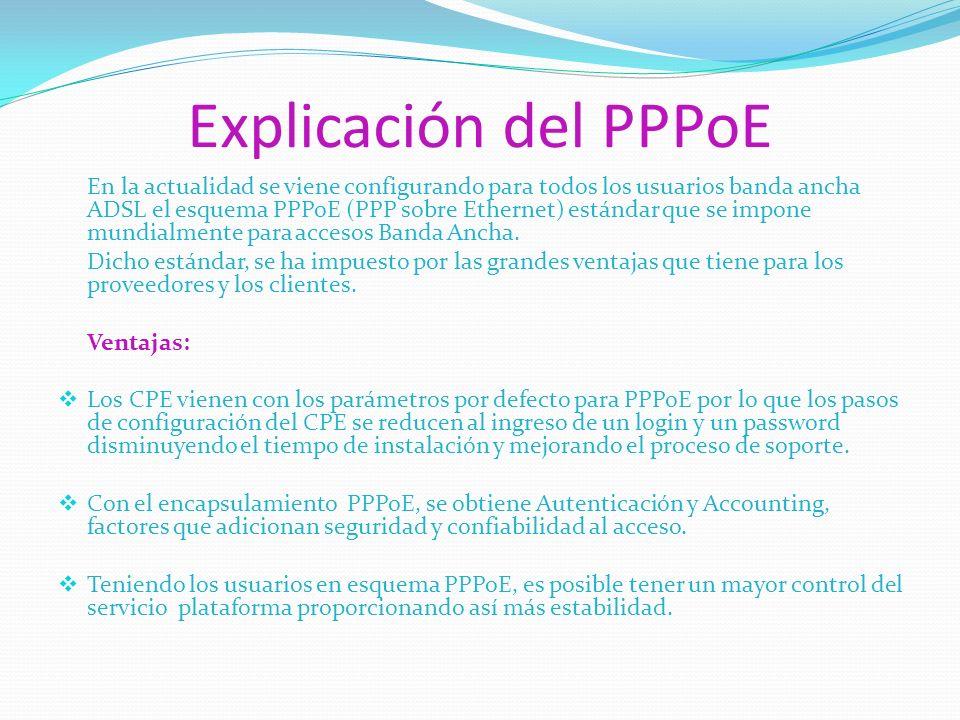 Explicación del PPPoE