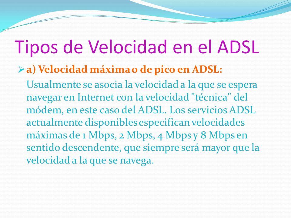 Tipos de Velocidad en el ADSL