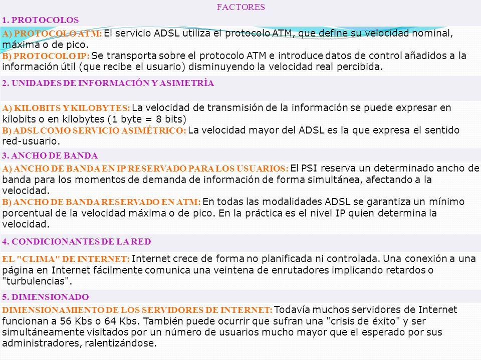FACTORES 1. PROTOCOLOS.