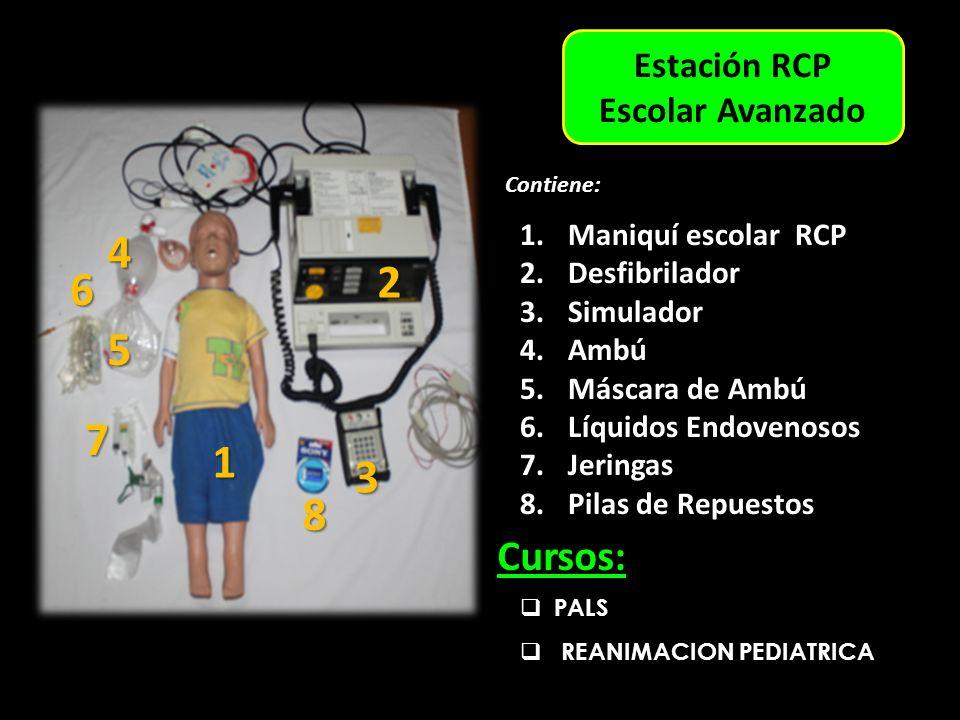 Estación RCP Escolar Avanzado