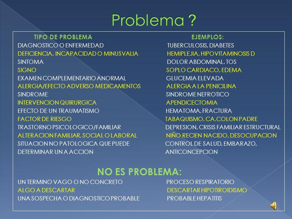 Problema NO ES PROBLEMA: TIPO DE PROBLEMA EJEMPLOS: