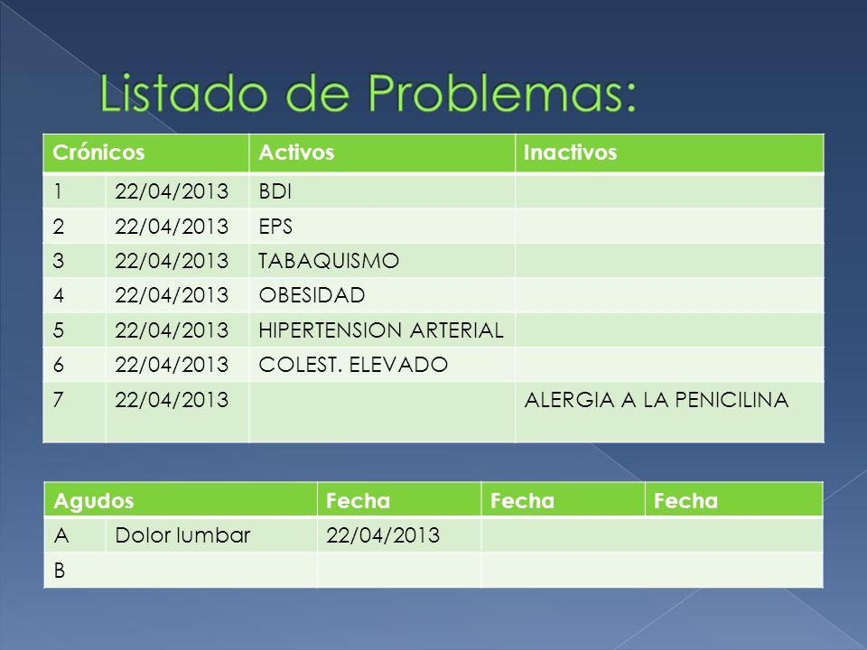 Listado de Problemas: Crónicos Activos Inactivos 1 22/04/2013 BDI 2