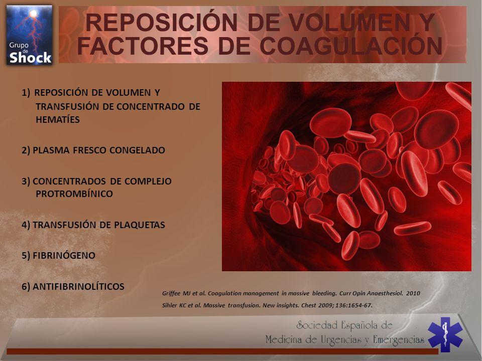 REPOSICIÓN DE VOLUMEN Y FACTORES DE COAGULACIÓN
