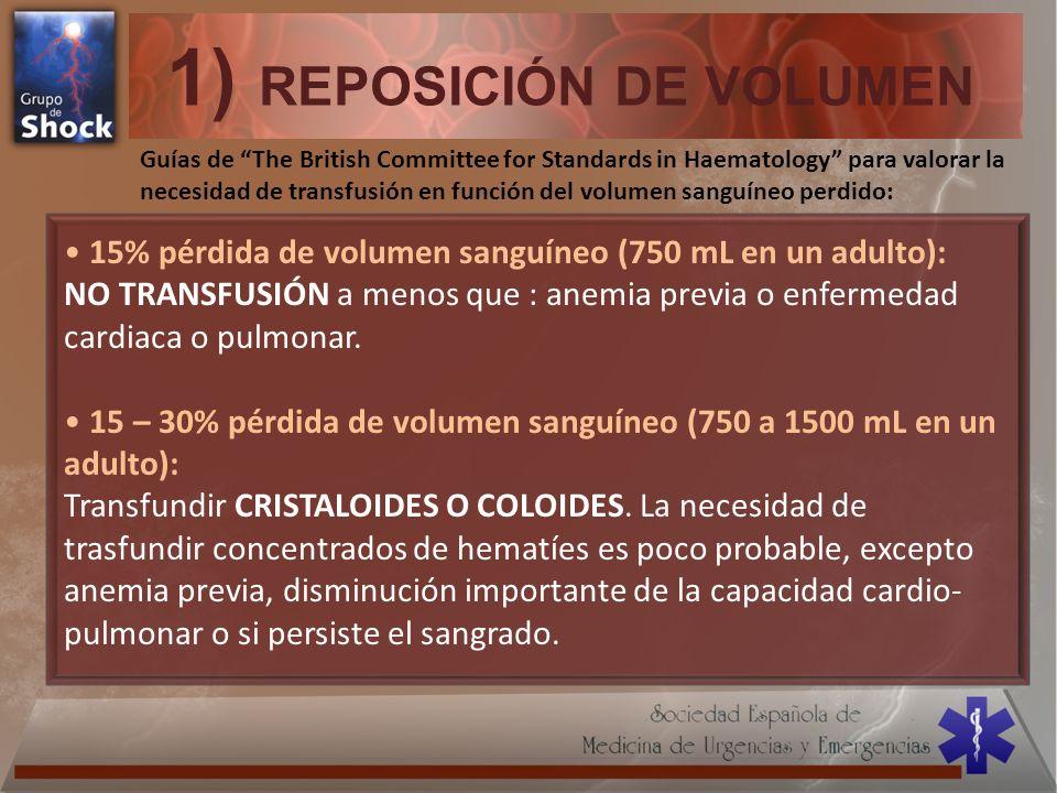 1) REPOSICIÓN DE VOLUMEN