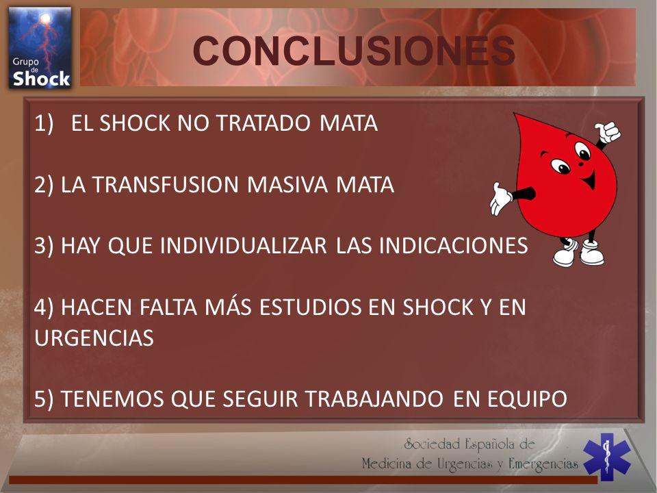CONCLUSIONES EL SHOCK NO TRATADO MATA 2) LA TRANSFUSION MASIVA MATA