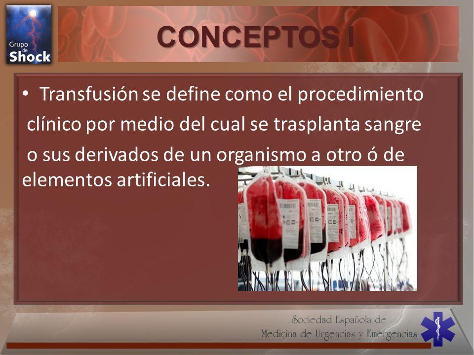 CONCEPTOS I Transfusión se define como el procedimiento
