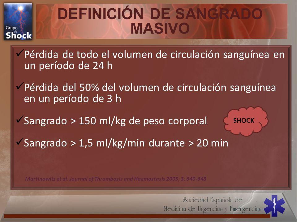 DEFINICIÓN DE SANGRADO MASIVO