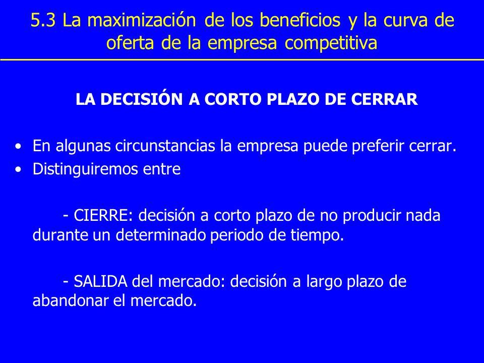 LA DECISIÓN A CORTO PLAZO DE CERRAR
