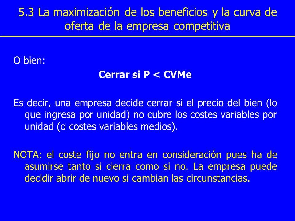 5.3 La maximización de los beneficios y la curva de oferta de la empresa competitiva