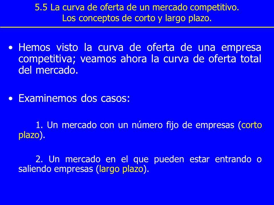 5. 5 La curva de oferta de un mercado competitivo