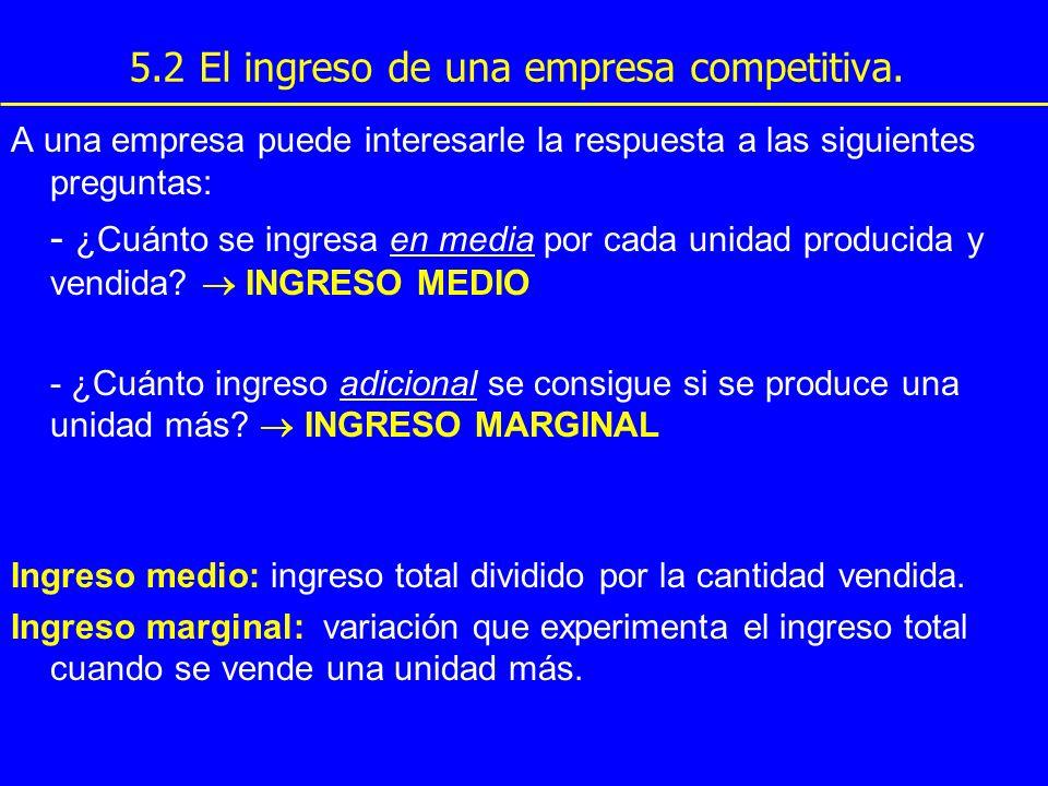 5.2 El ingreso de una empresa competitiva.