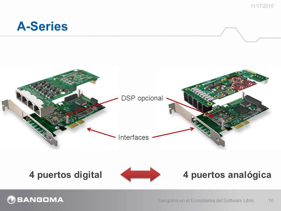 A-Series 4 puertos digital 4 puertos analógica DSP opcional Interfaces