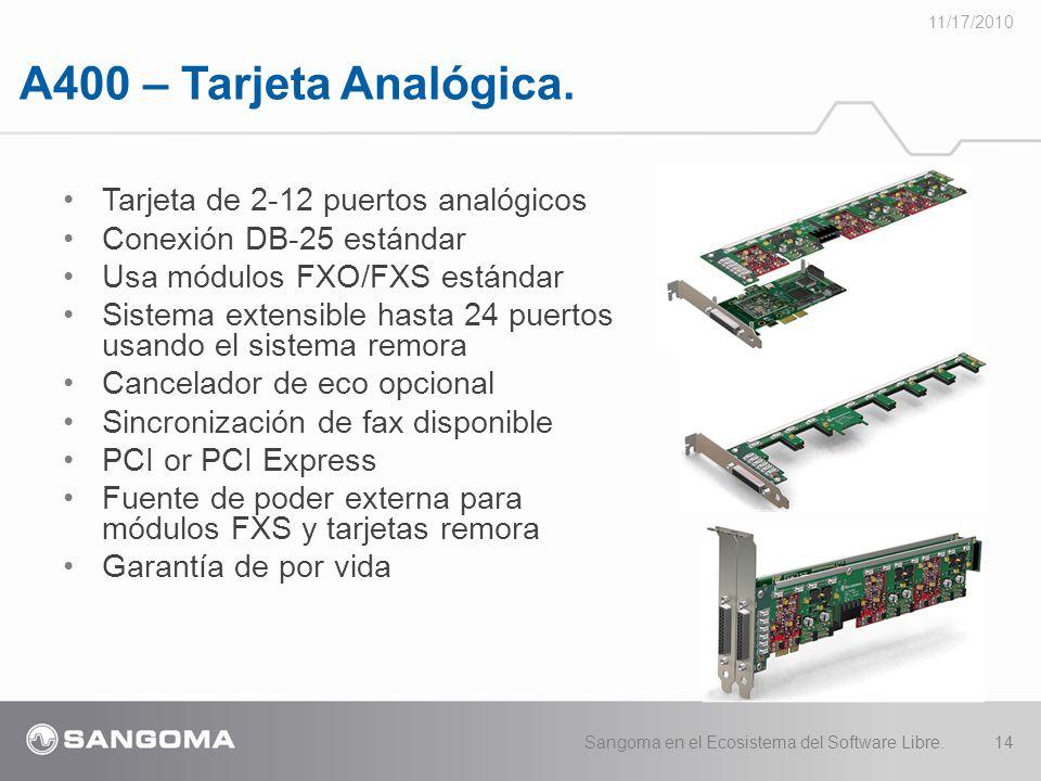 A400 – Tarjeta Analógica. Tarjeta de 2-12 puertos analógicos