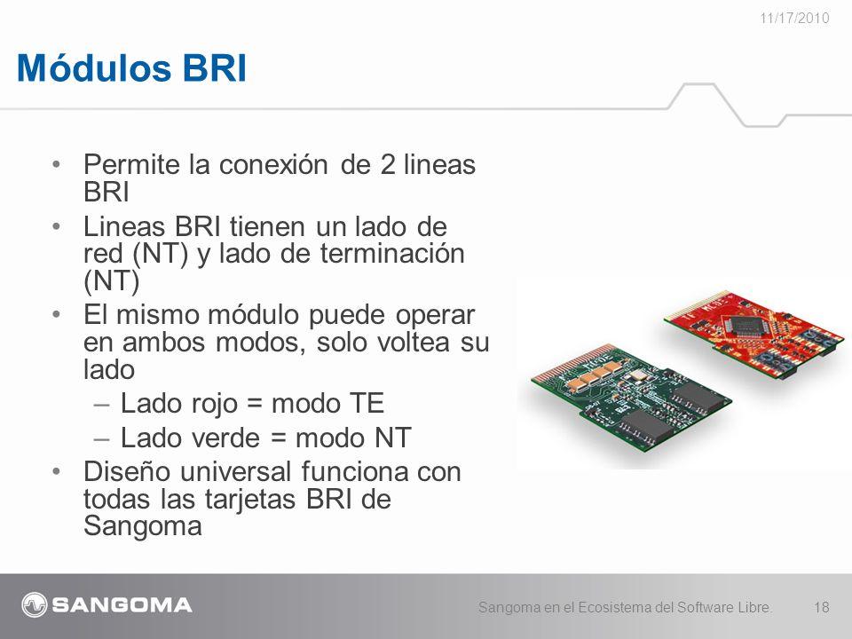 Módulos BRI Permite la conexión de 2 lineas BRI
