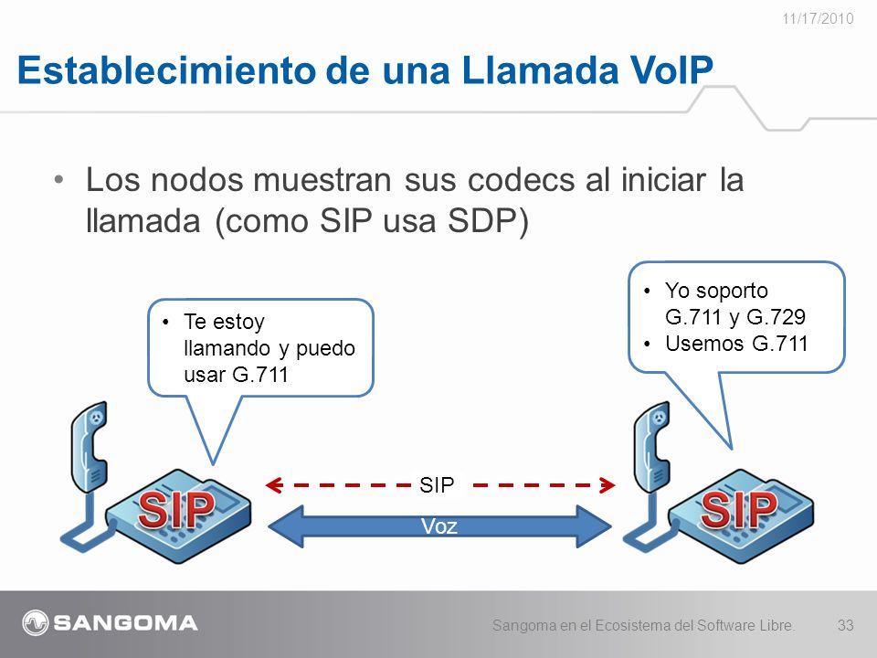 Establecimiento de una Llamada VoIP