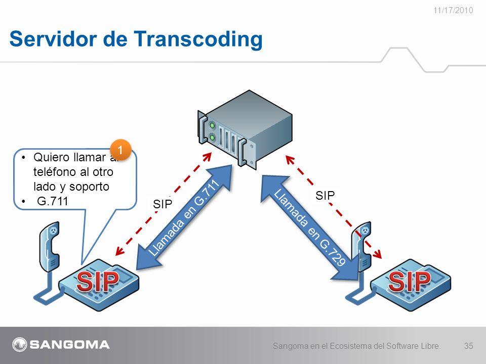 Servidor de Transcoding