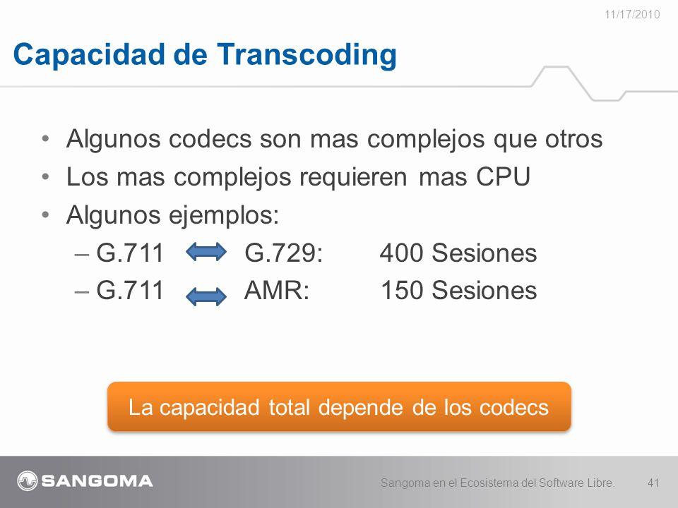 Capacidad de Transcoding