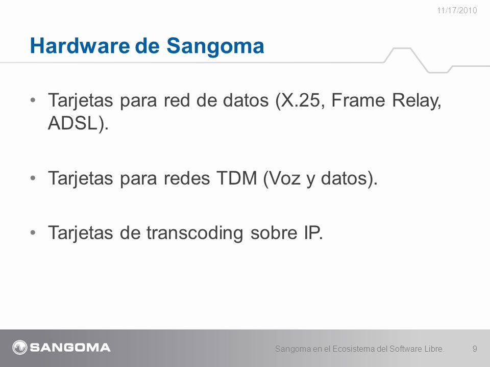 11/17/2010 Hardware de Sangoma. Tarjetas para red de datos (X.25, Frame Relay, ADSL). Tarjetas para redes TDM (Voz y datos).
