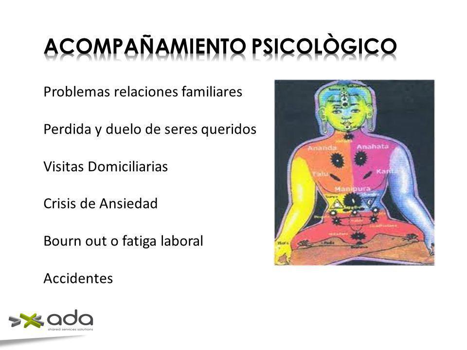 ACOMPAÑAMIENTO PSICOLÒGICO