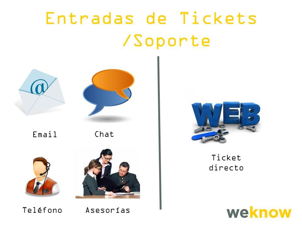 Entradas de Tickets /Soporte