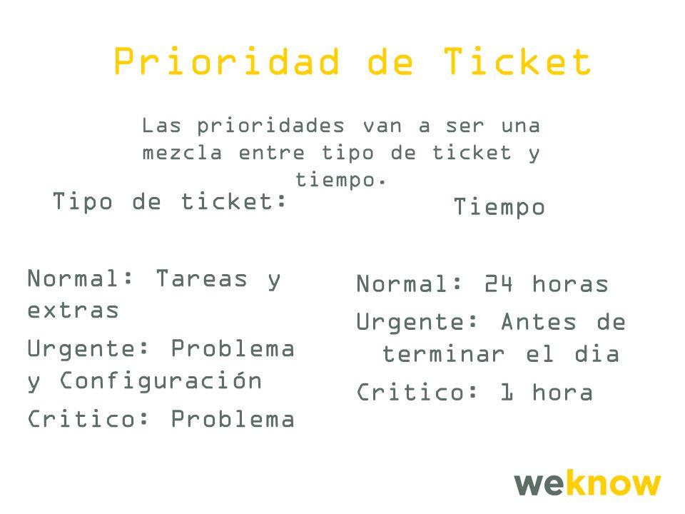 Las prioridades van a ser una mezcla entre tipo de ticket y tiempo.