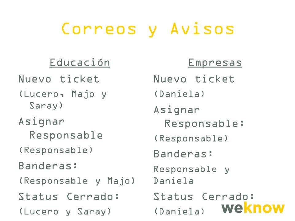 Correos y Avisos Educación Nuevo ticket Asignar Responsable Banderas: