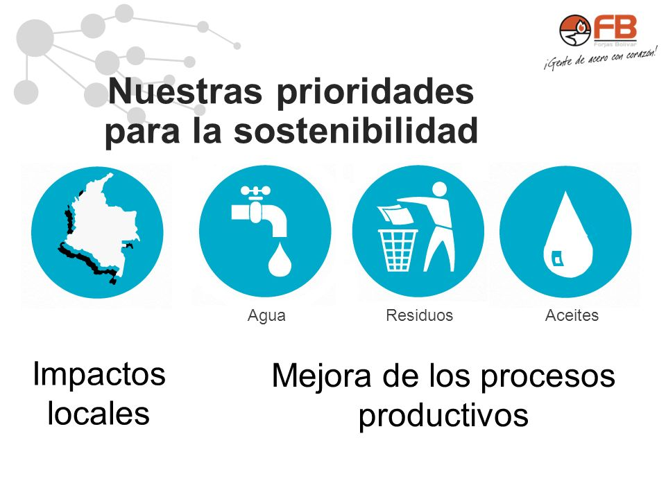 para la sostenibilidad