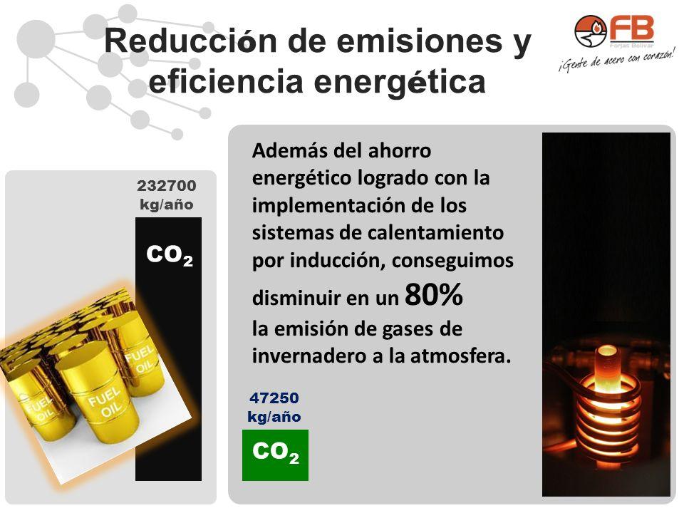 Reducción de emisiones y eficiencia energética