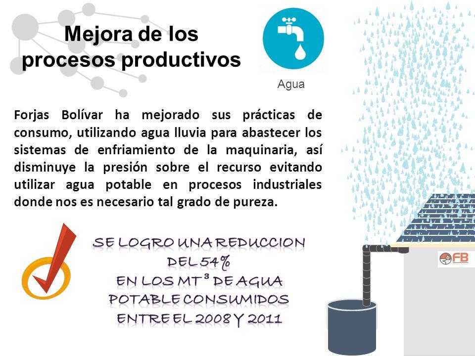 Mejora de los procesos productivos SE LOGRO UNA REDUCCION DEL 54%