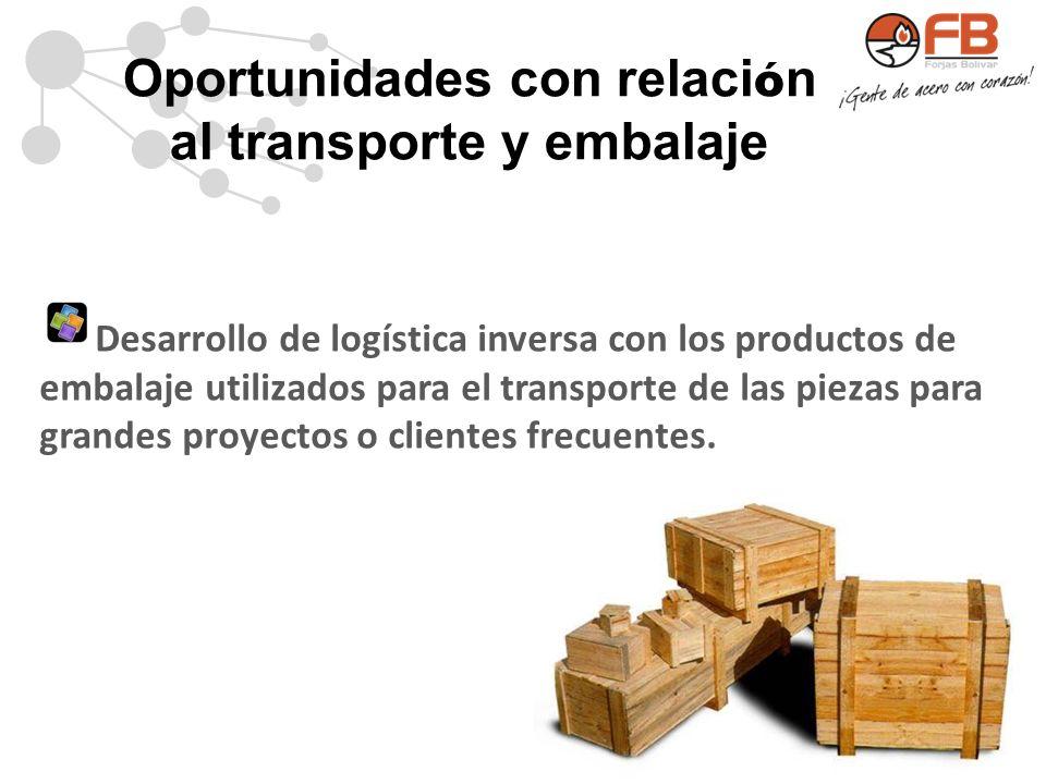 Oportunidades con relación al transporte y embalaje