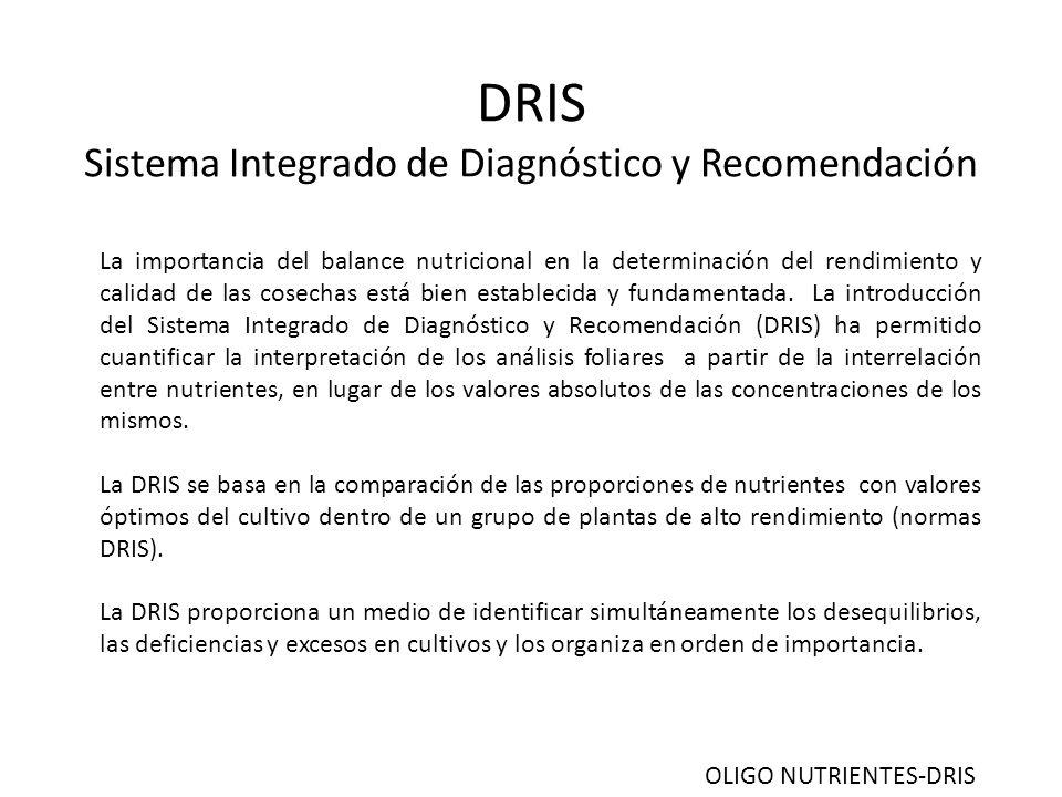 DRIS Sistema Integrado de Diagnóstico y Recomendación