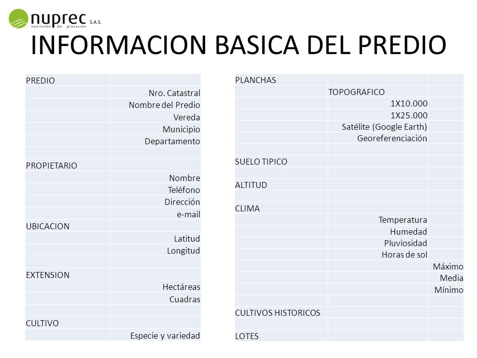 INFORMACION BASICA DEL PREDIO