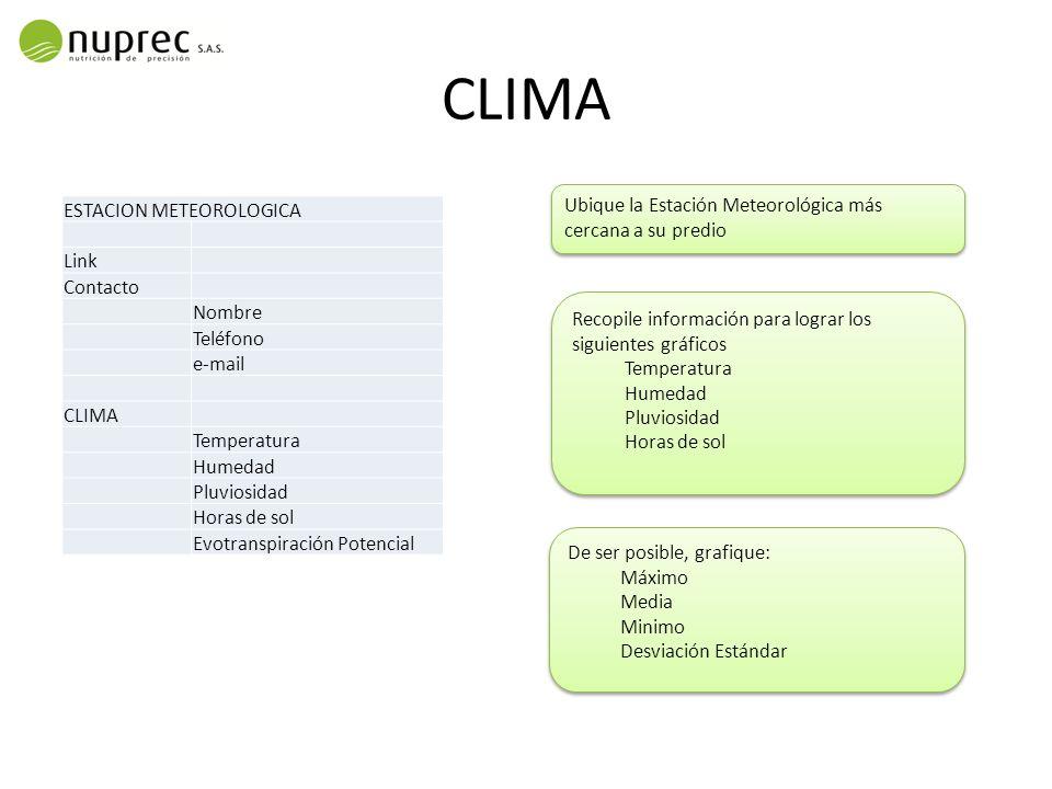 CLIMA Ubique la Estación Meteorológica más cercana a su predio
