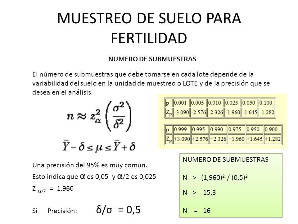 MUESTREO DE SUELO PARA FERTILIDAD