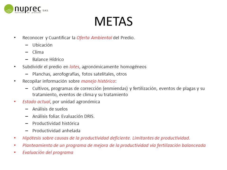 METAS Reconocer y Cuantificar la Oferta Ambiental del Predio.
