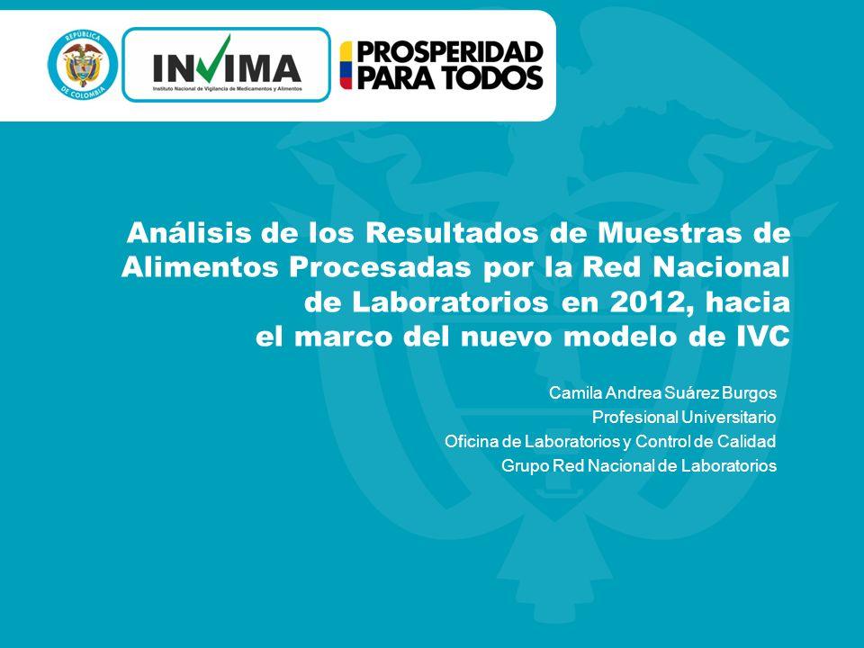 Análisis de los Resultados de Muestras de Alimentos Procesadas por la Red Nacional de Laboratorios en 2012, hacia el marco del nuevo modelo de IVC