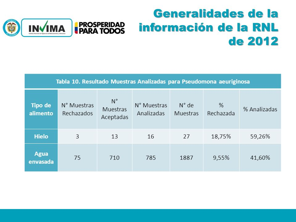 Generalidades de la información de la RNL de 2012