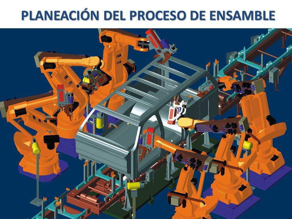 PLANEACIÓN DEL PROCESO DE ENSAMBLE