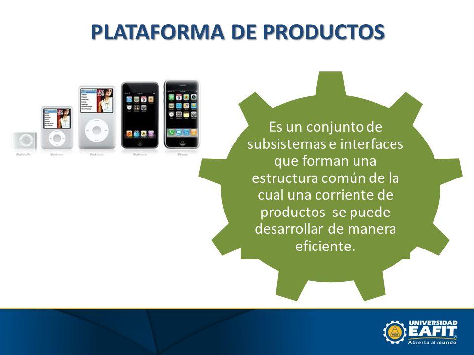 PLATAFORMA DE PRODUCTOS