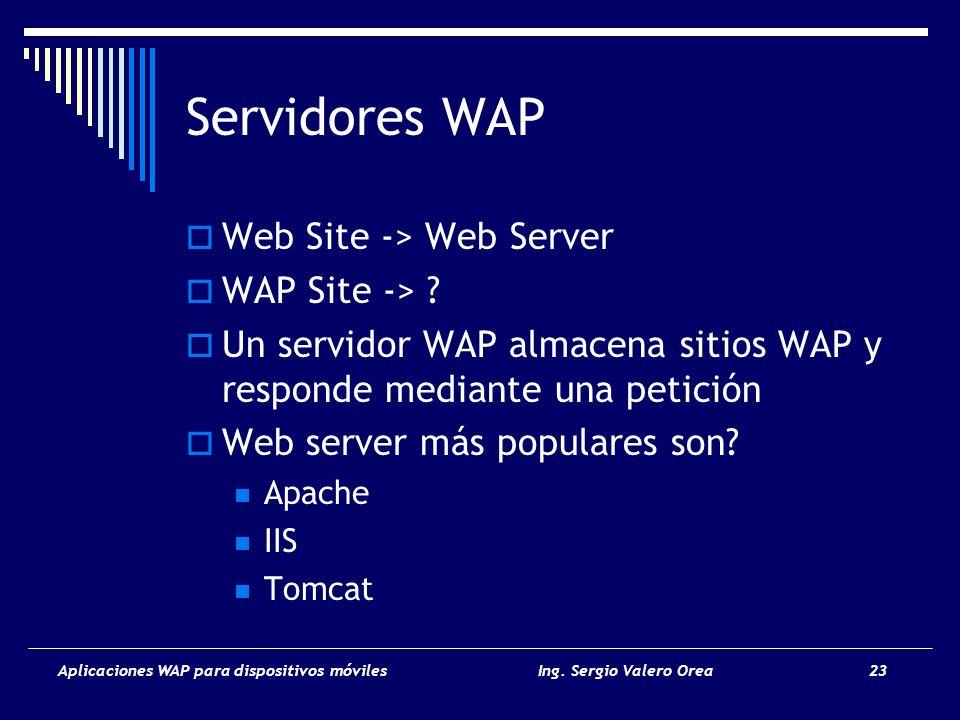 Servidores WAP Web Site -> Web Server WAP Site ->